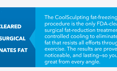 Is CoolSculpting Safe?